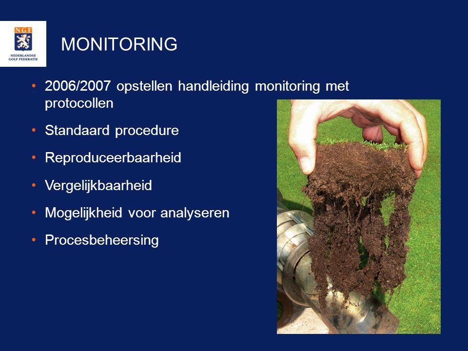 MONITORING •2006/2007 opstellen handleiding monitoring met protocollen •Standaard procedure •Reproduceerbaarheid •Vergelijkbaarheid •Mogelijkheid voor