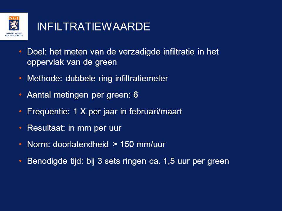 INFILTRATIEWAARDE •Doel: het meten van de verzadigde infiltratie in het oppervlak van de green •Methode: dubbele ring infiltratiemeter •Aantal metinge