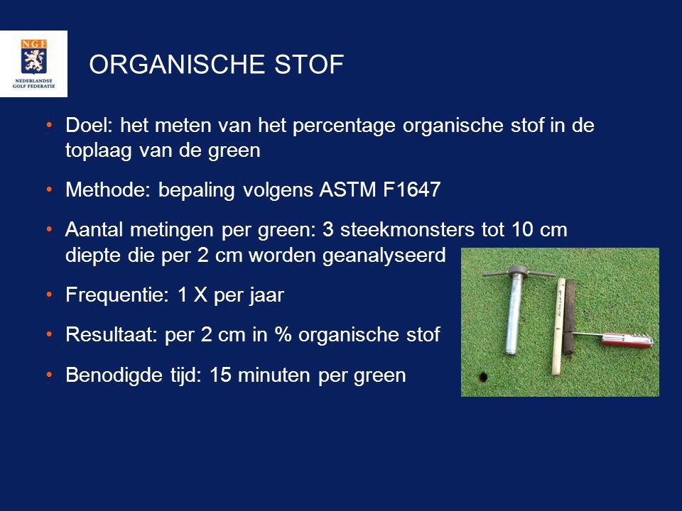 ORGANISCHE STOF •Doel: het meten van het percentage organische stof in de toplaag van de green •Methode: bepaling volgens ASTM F1647 •Aantal metingen