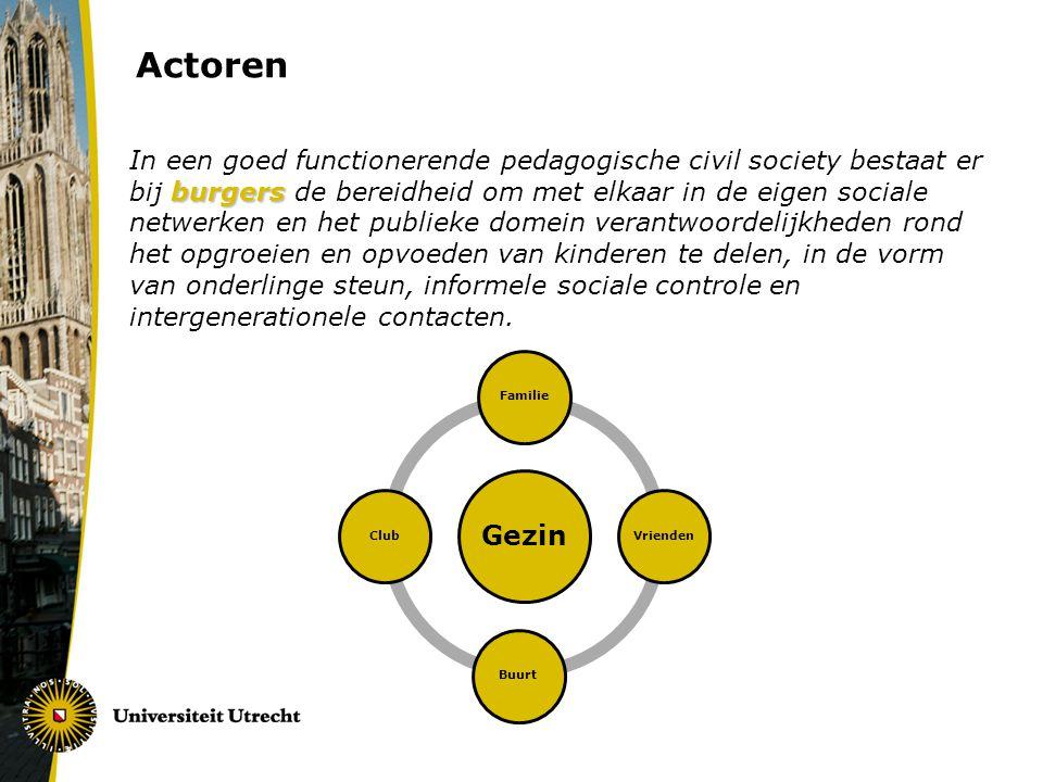 Actoren Gezin FamilieVriendenBuurtClub burgers In een goed functionerende pedagogische civil society bestaat er bij burgers de bereidheid om met elkaa