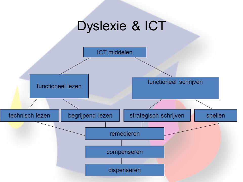 Dyslexie & ICT ICT middelen functioneel lezen technisch lezen remediëren functioneel schrijven begrijpend lezenstrategisch schrijvenspellen compenseren dispenseren