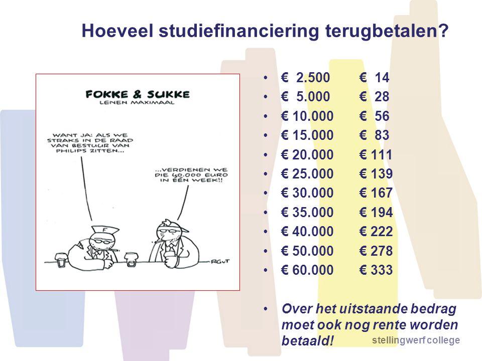 stellingwerf college Hoeveel studiefinanciering terugbetalen? •€ 2.500€ 14 •€ 5.000€ 28 •€ 10.000€ 56 •€ 15.000€ 83 •€ 20.000€ 111 •€ 25.000€ 139 •€ 3