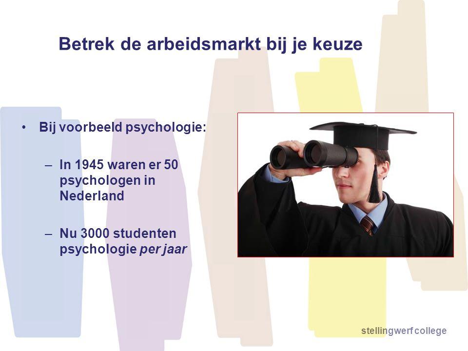 Betrek de arbeidsmarkt bij je keuze •Bij voorbeeld psychologie: –In 1945 waren er 50 psychologen in Nederland –Nu 3000 studenten psychologie per jaar