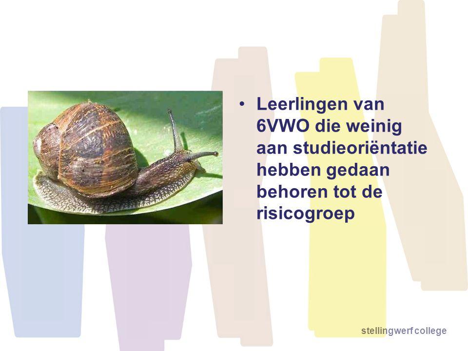 stellingwerf college de aanmelding voor het hoger onderwijs gaat via www.studielink.nl