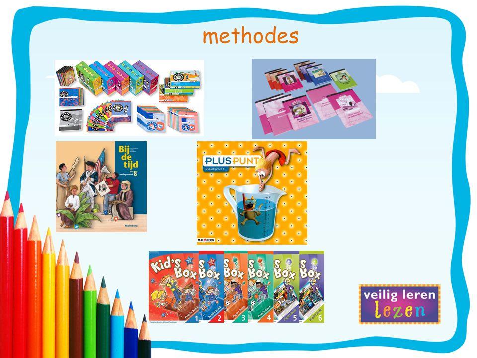 methodes