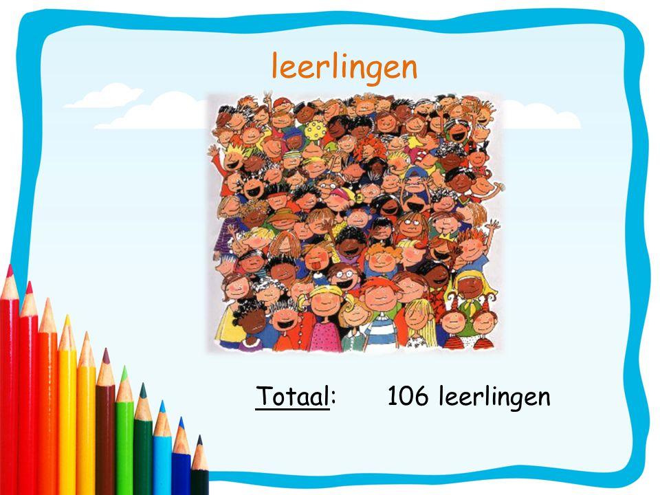 leerlingen Totaal:106 leerlingen