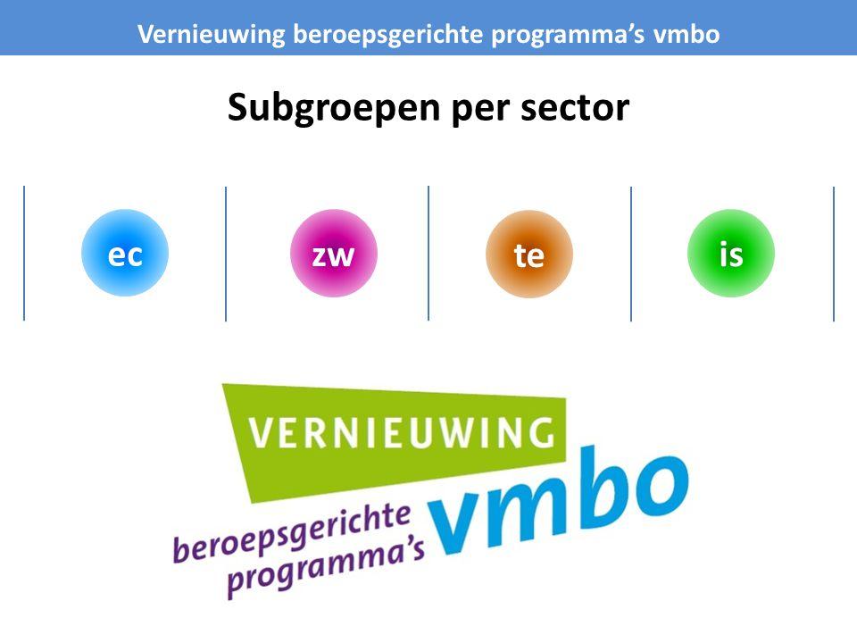 Subgroepen per sector Vernieuwing beroepsgerichte programma's vmbo te zw ec is