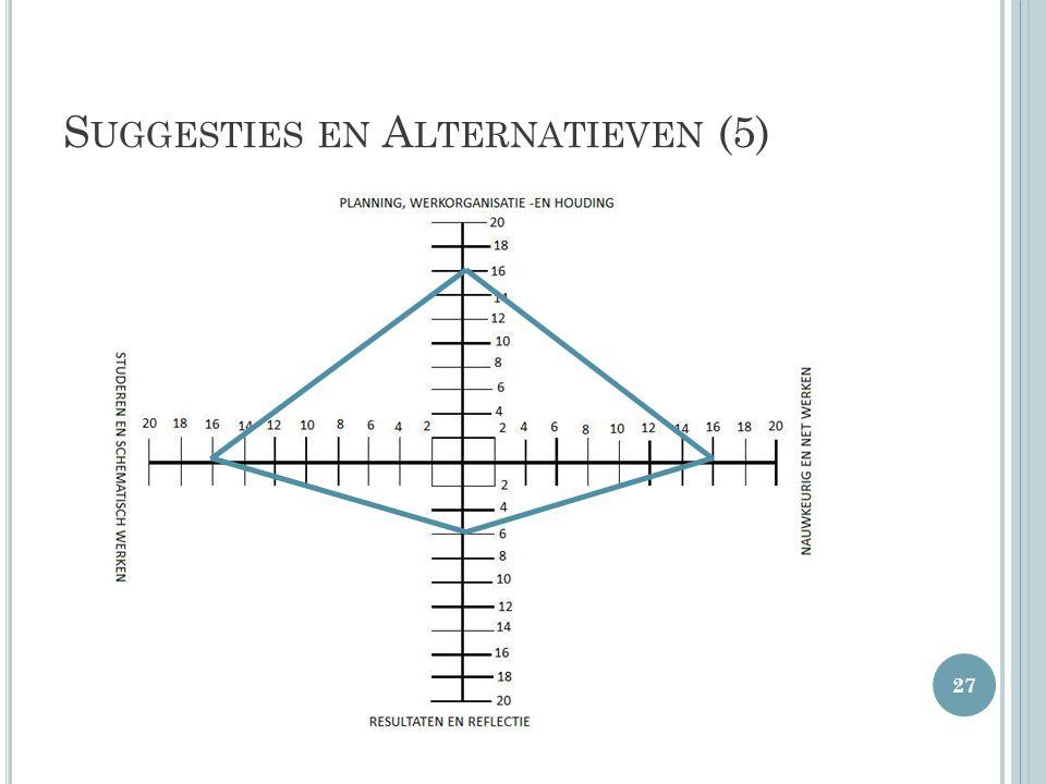 S UGGESTIES EN A LTERNATIEVEN (5) 27