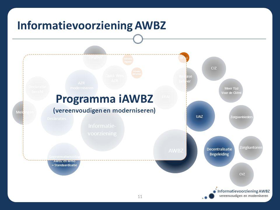 Informatievoorziening AWBZ Indicatie register Minder berichten Release beheer Meer Tijd Voor de Cliënt Zorgaanbieders Gegevensuitwisseling AWBZ en Wmo