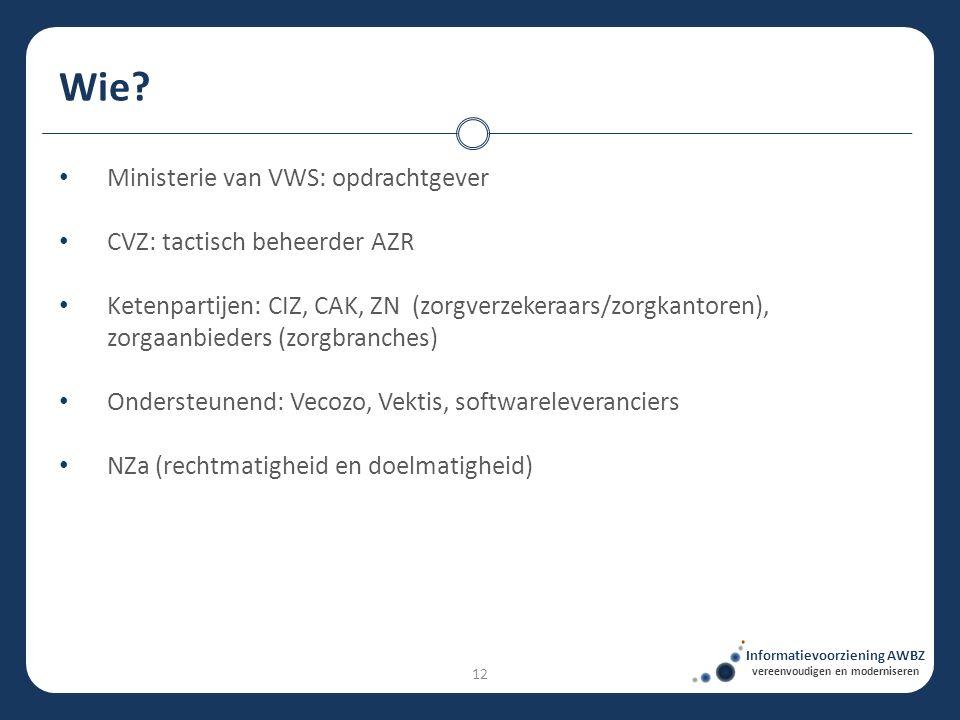 • Ministerie van VWS: opdrachtgever • CVZ: tactisch beheerder AZR • Ketenpartijen: CIZ, CAK, ZN (zorgverzekeraars/zorgkantoren), zorgaanbieders (zorgb