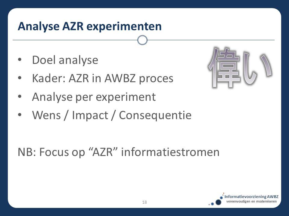 Analyse AZR experimenten Informatievoorziening AWBZ vereenvoudigen en moderniseren • Doel analyse • Kader: AZR in AWBZ proces • Analyse per experiment