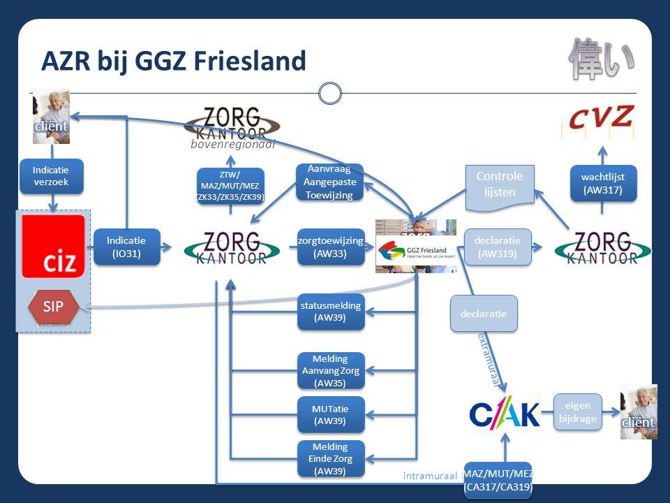 AZR bij GGZ Friesland Indicatie stellers (via AF) Indicatie stellers (via AF) statusmelding (AW39) statusmelding (AW39) Melding Aanvang Zorg (AW35) Me