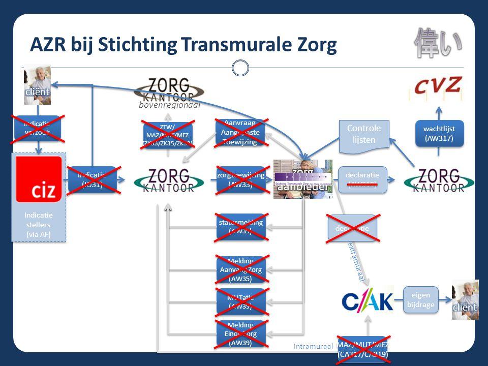 AZR bij Stichting Transmurale Zorg Indicatie stellers (via AF) Indicatie stellers (via AF) statusmelding (AW39) statusmelding (AW39) Melding Aanvang Zorg (AW35) Melding Aanvang Zorg (AW35) MUTatie (AW39) MUTatie (AW39) Melding Einde Zorg (AW39) Melding Einde Zorg (AW39) Indicatie (IO31) Indicatie (IO31) zorgtoewijzing (AW33) zorgtoewijzing (AW33) ZTW/ MAZ/MUT/MEZ (ZK33/ZK35/ZK39) ZTW/ MAZ/MUT/MEZ (ZK33/ZK35/ZK39) wachtlijst (AW317) wachtlijst (AW317) bovenregionaal declaratie (AW319) declaratie (AW319) Aanvraag Aangepaste Toewijzing Aanvraag Aangepaste Toewijzing Controle lijsten Controle lijsten MAZ/MUT/MEZ (CA317/CA319) MAZ/MUT/MEZ (CA317/CA319) extramuraal intramuraal Indicatie verzoek Indicatie verzoek eigen bijdrage eigen bijdrage
