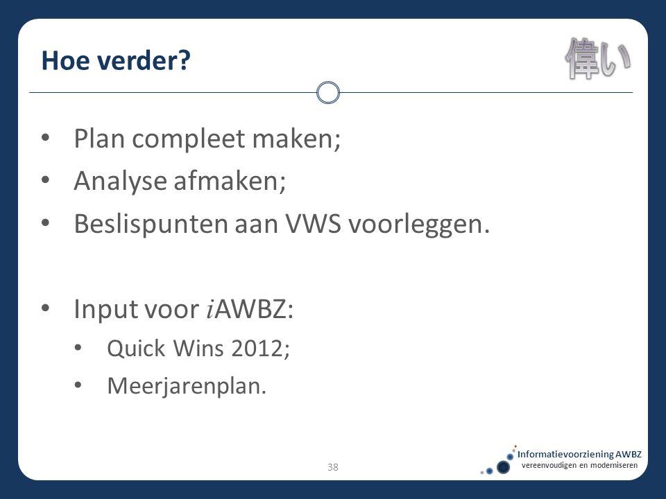 Hoe verder? Informatievoorziening AWBZ vereenvoudigen en moderniseren • Plan compleet maken; • Analyse afmaken; • Beslispunten aan VWS voorleggen. • I
