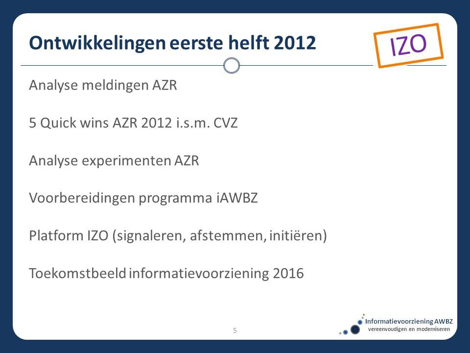 Ontwikkelingen eerste helft 2012 Informatievoorziening AWBZ vereenvoudigen en moderniseren Analyse meldingen AZR 5 Quick wins AZR 2012 i.s.m. CVZ Anal