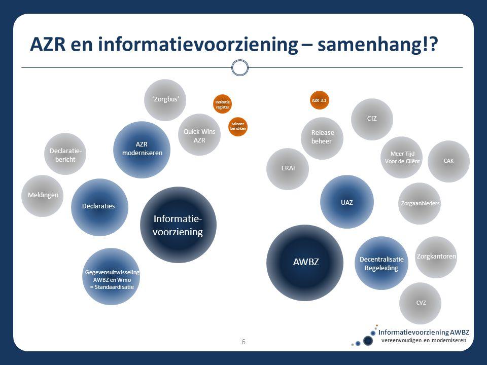 AZR en informatievoorziening – samenhang!? Indicatie register Minder berichten Release beheer Meer Tijd Voor de Cliënt Zorgaanbieders Gegevensuitwisse