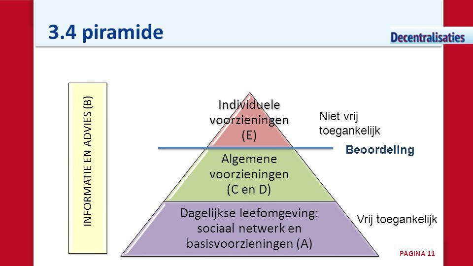 3.4 piramide Individuele voorzieningen (E) Algemene voorzieningen (C en D) Dagelijkse leefomgeving: sociaal netwerk en basisvoorzieningen (A) Beoordel