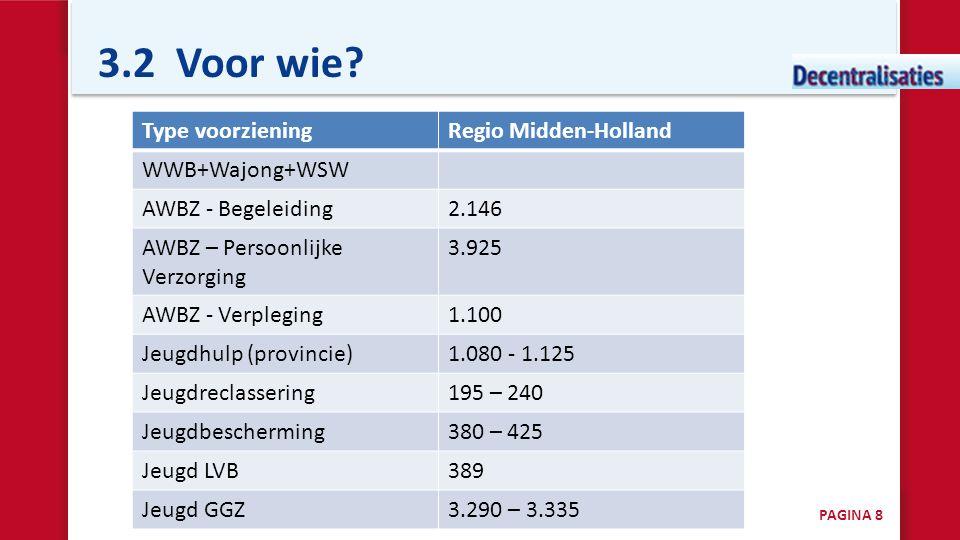 3.2 Voor wie? Type voorzieningRegio Midden-Holland WWB+Wajong+WSW AWBZ - Begeleiding2.146 AWBZ – Persoonlijke Verzorging 3.925 AWBZ - Verpleging1.100
