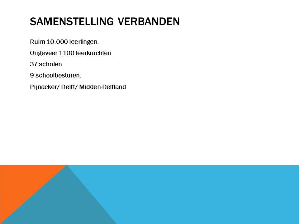 SAMENSTELLING VERBANDEN Ruim 10.000 leerlingen. Ongeveer 1100 leerkrachten. 37 scholen. 9 schoolbesturen. Pijnacker/ Delft/ Midden-Delfland