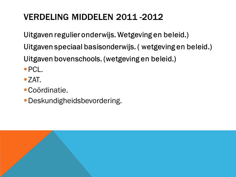 VERDELING MIDDELEN 2011 -2012 Uitgaven regulier onderwijs. Wetgeving en beleid.) Uitgaven speciaal basisonderwijs. ( wetgeving en beleid.) Uitgaven bo