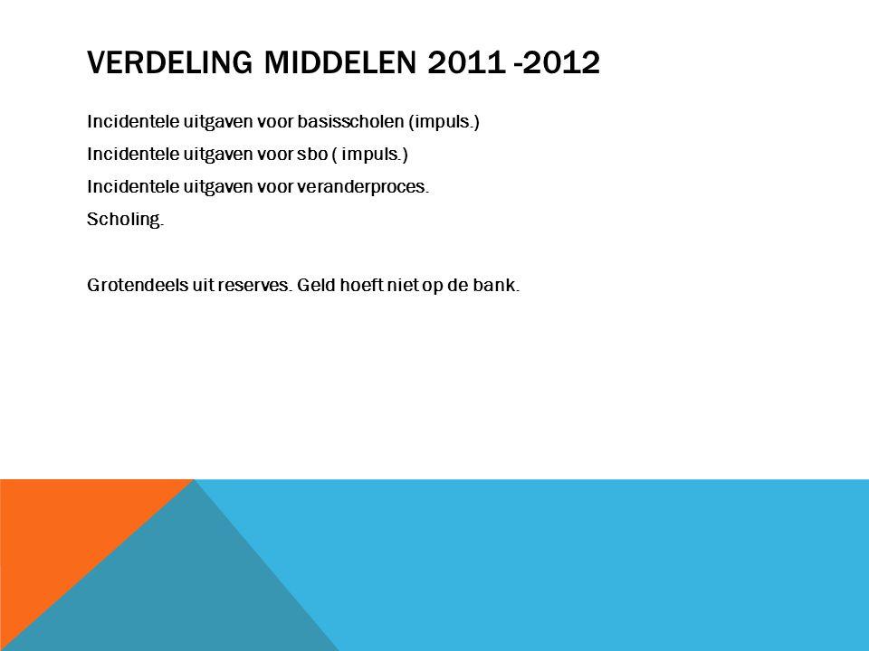 VERDELING MIDDELEN 2011 -2012 Incidentele uitgaven voor basisscholen (impuls.) Incidentele uitgaven voor sbo ( impuls.) Incidentele uitgaven voor veranderproces.