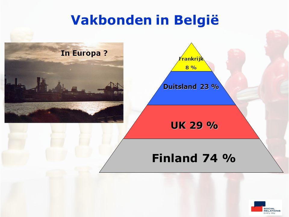 Vakbonden in België In Europa Finland 74 % UK 29 % UK 29 % Duitsland 23 % Frankrijk 8 %