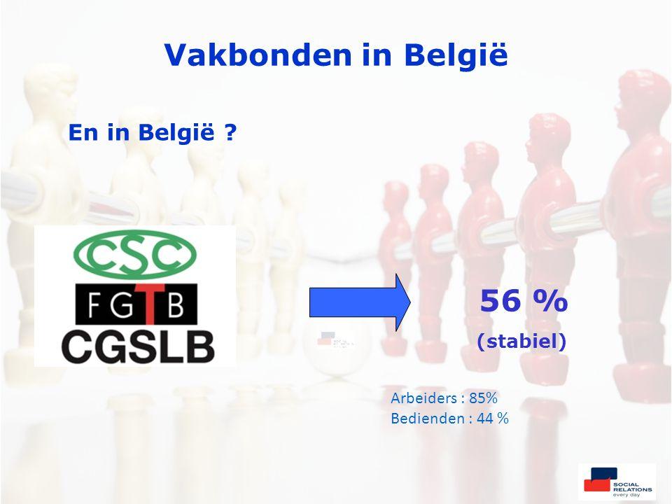 Vakbonden in België En in België 56 % (stabiel) Arbeiders : 85% Bedienden : 44 %