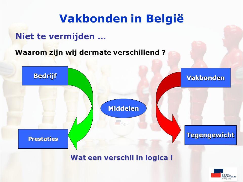 Vakbonden in België Waarom zijn wij dermate verschillend .