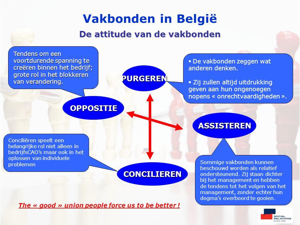 Vakbonden in België ASSISTEREN CONCILIEREN OPPOSITIE PURGEREN  De vakbonden zeggen wat anderen denken.