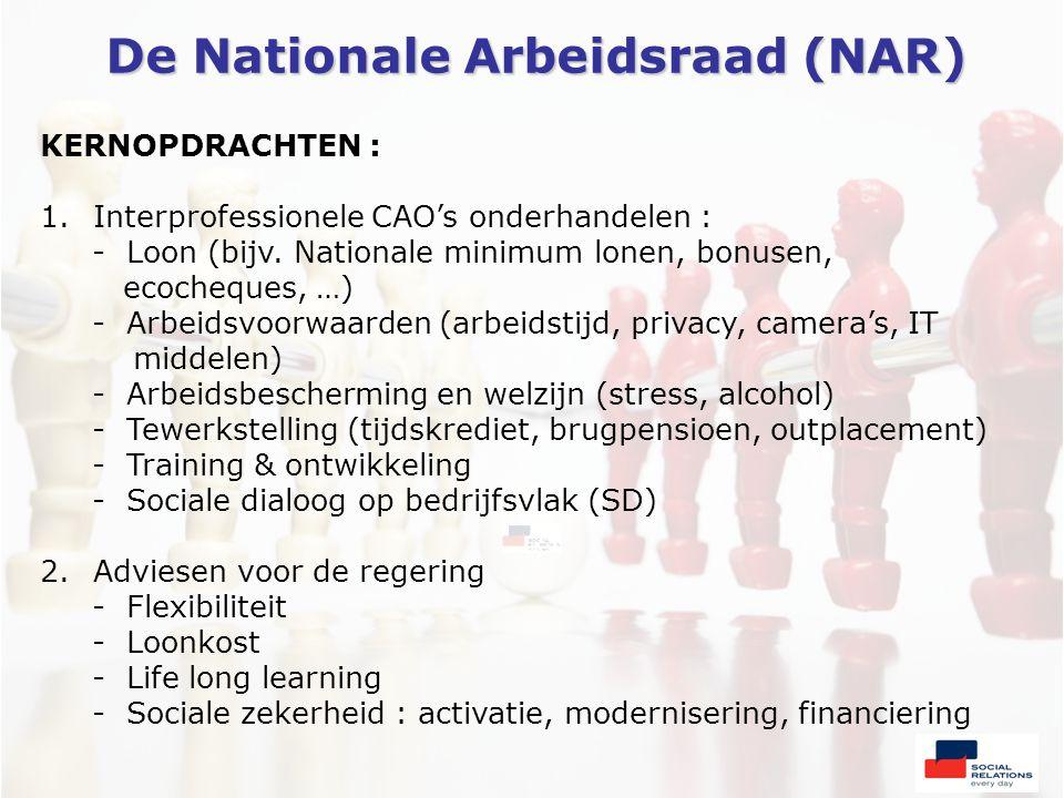 De Nationale Arbeidsraad (NAR) KERNOPDRACHTEN : 1.Interprofessionele CAO's onderhandelen : - Loon (bijv.