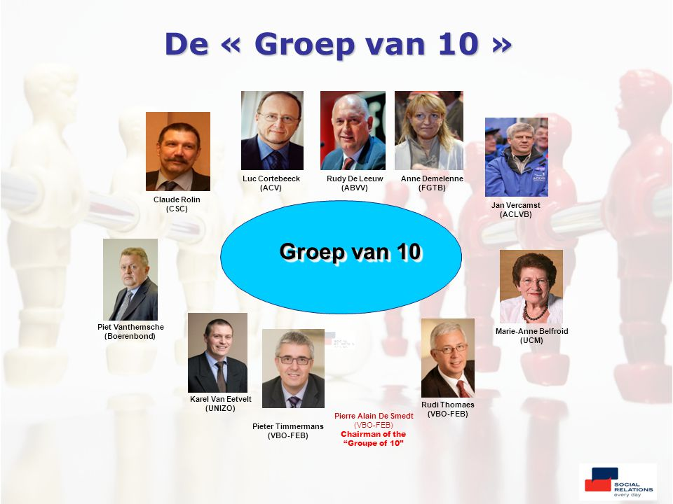 De « Groep van 10 » Jan Vercamst (ACLVB) Groep van 10 Anne Demelenne (FGTB) Rudy De Leeuw (ABVV) Luc Cortebeeck (ACV) Claude Rolin (CSC) Marie-Anne Belfroid (UCM) Rudi Thomaes (VBO-FEB) Pierre Alain De Smedt (VBO-FEB) Pieter Timmermans (VBO-FEB) Karel Van Eetvelt (UNIZO) Piet Vanthemsche (Boerenbond) Chairman of the Groupe of 10