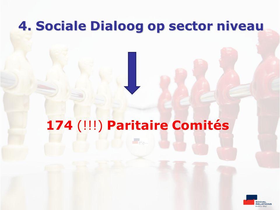 4. Sociale Dialoog op sector niveau 174 (!!!) Paritaire Comités