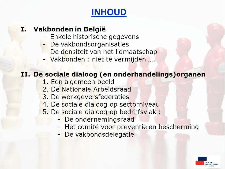 INHOUD I.Vakbonden in België - Enkele historische gegevens - De vakbondsorganisaties - De densiteit van het lidmaatschap - Vakbonden : niet te vermijden ….