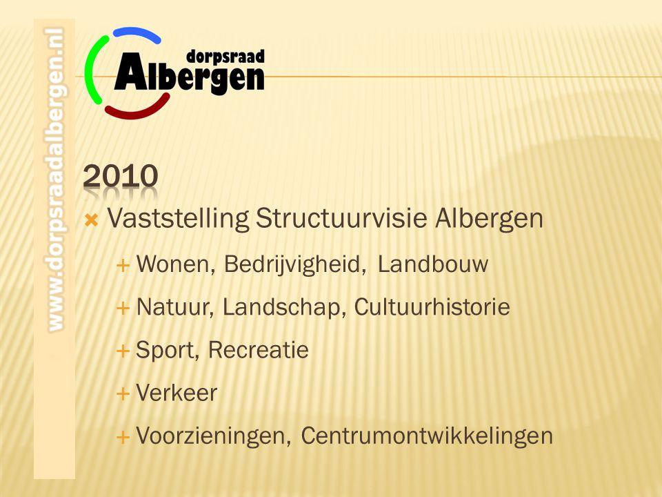  Voorzieningen, Centrumontwikkelingen  Verkeer  Sport, Recreatie  Natuur, Landschap, Cultuurhistorie  Wonen, Bedrijvigheid, Landbouw  Vaststelling Structuurvisie Albergen