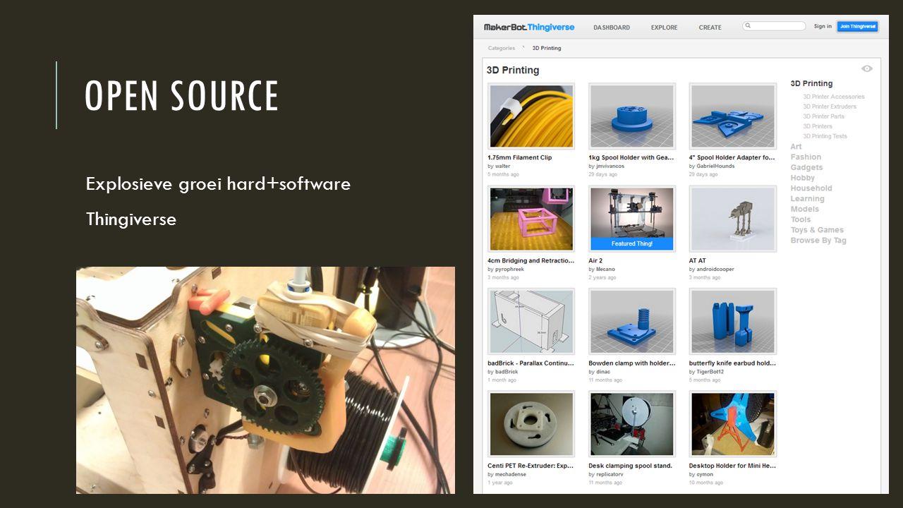 OPEN SOURCE Explosieve groei hard+software Thingiverse