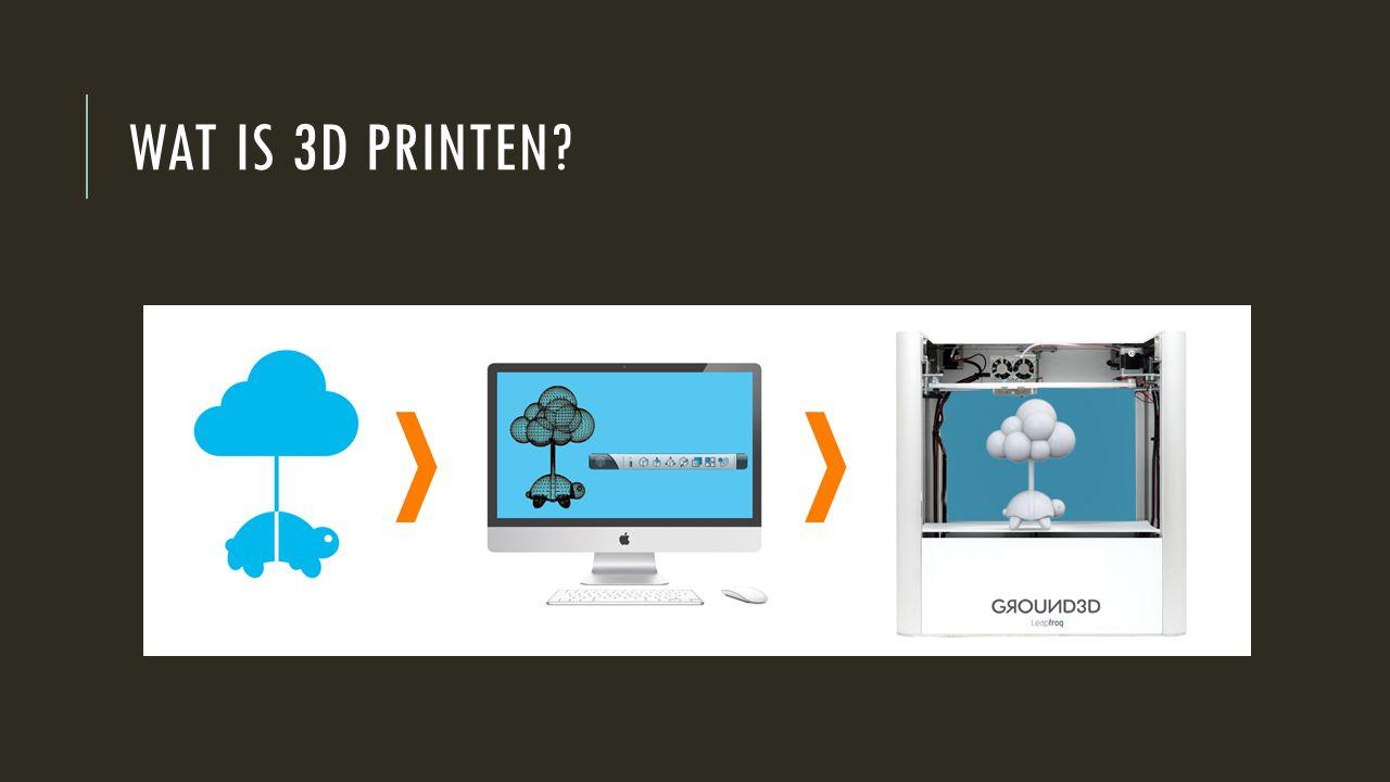 3D PRINTERS polymeren/poedervorm digitaal bestand -> tastbaar object