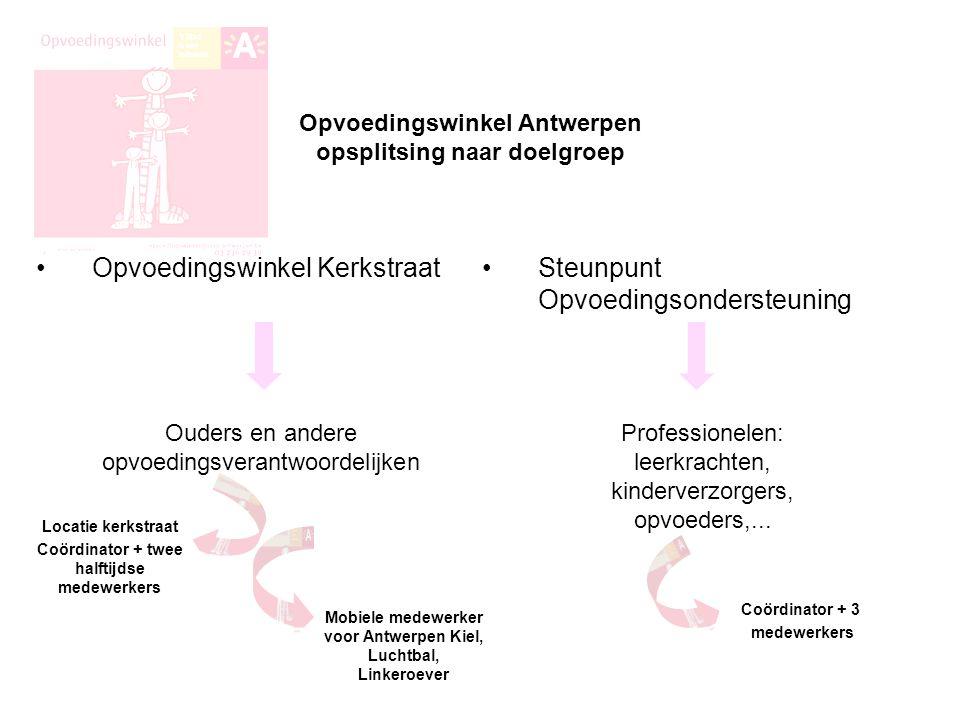 Opvoedingswinkel Antwerpen opsplitsing naar doelgroep Ouders en andere opvoedingsverantwoordelijken Professionelen: leerkrachten, kinderverzorgers, op