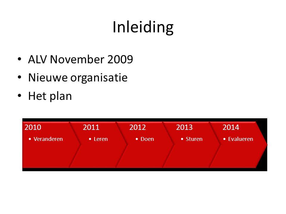 Inleiding • ALV November 2009 • Nieuwe organisatie • Het plan 2010 •Veranderen 2011 •Leren 2012 •Doen 2013 •Sturen 2014 •Evalueren