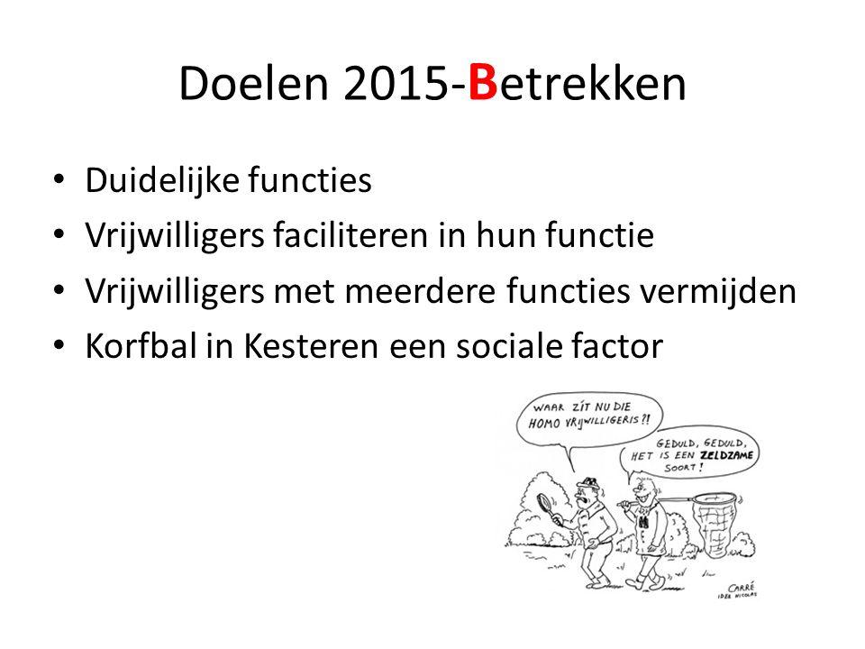 Doelen 2015- B etrekken • Duidelijke functies • Vrijwilligers faciliteren in hun functie • Vrijwilligers met meerdere functies vermijden • Korfbal in Kesteren een sociale factor