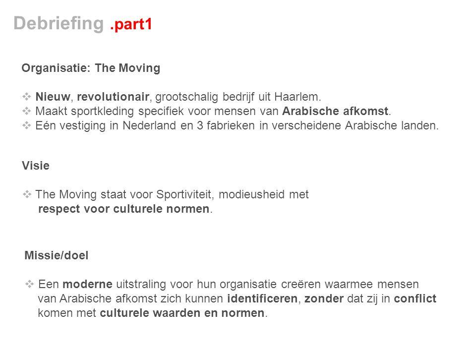 Organisatie: The Moving  Nieuw, revolutionair, grootschalig bedrijf uit Haarlem.