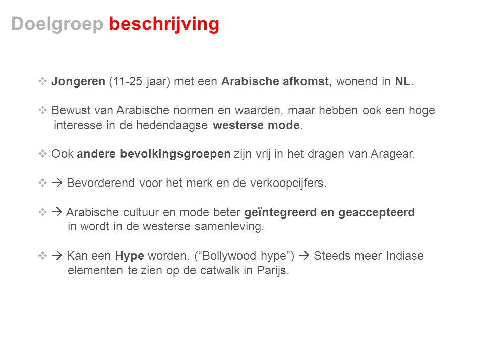  Jongeren (11-25 jaar) met een Arabische afkomst, wonend in NL.