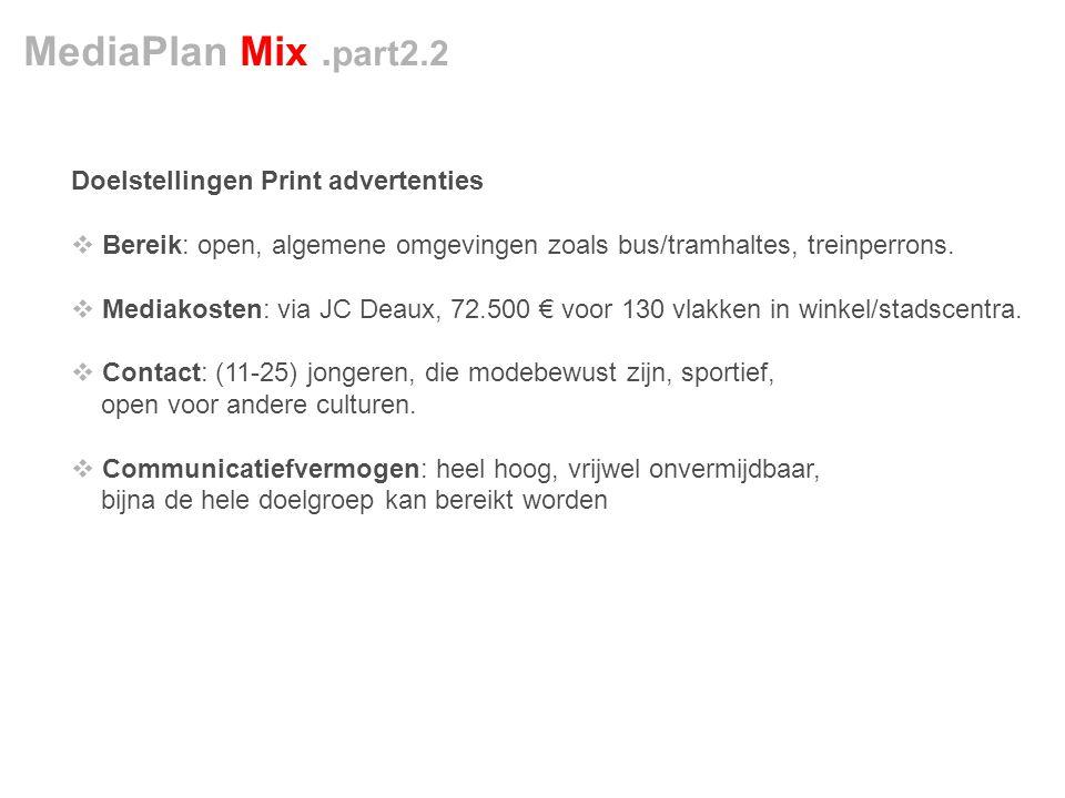 MediaPlan Mix.