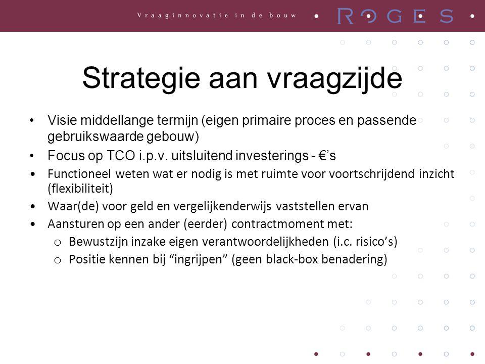 Strategie aan vraagzijde •Visie middellange termijn (eigen primaire proces en passende gebruikswaarde gebouw) •Focus op TCO i.p.v.