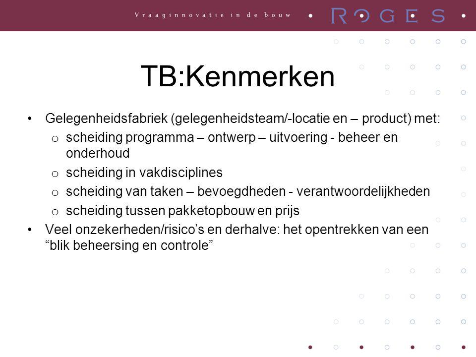 TB:Effecten •Geen echte samenwerking: o ruimte voor ontwerpvisies (eigen wijsheden) o kostendenken aan aanbiederszijde o benutting van ontwerpfouten o geen ruimte voor vernieuwing o geen optimaal product/proces
