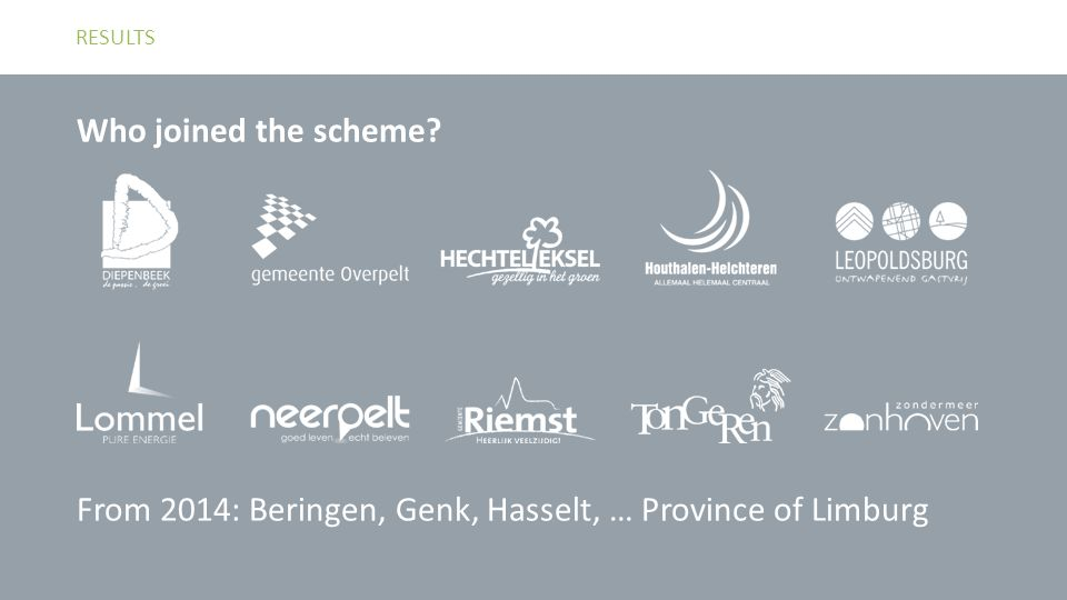 Who joined the scheme? RESULTS From 2014: Beringen, Genk, Hasselt, … Province of Limburg