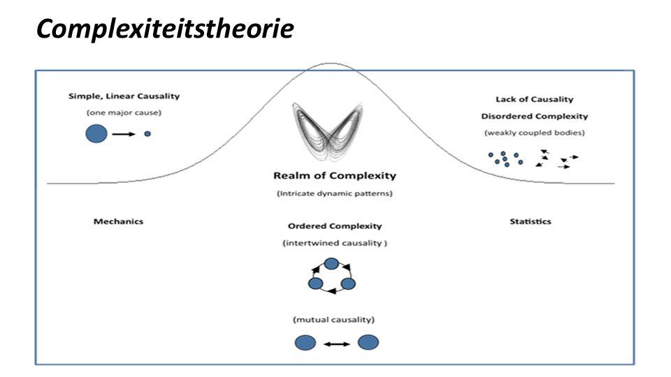 Complexiteitstheorie