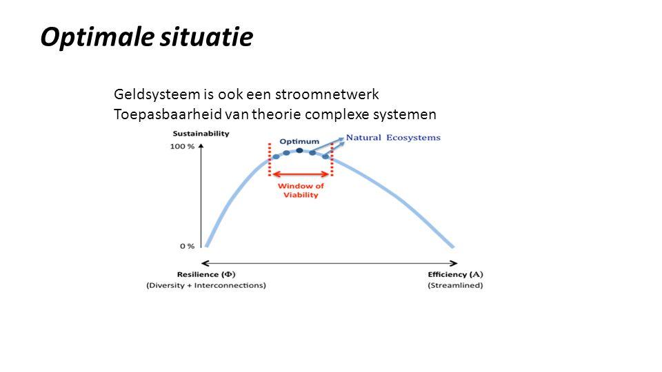Optimale situatie Geldsysteem is ook een stroomnetwerk Toepasbaarheid van theorie complexe systemen