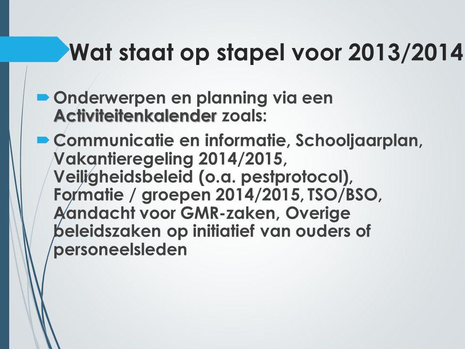 Wat staat op stapel voor 2013/2014 Activiteitenkalender  Onderwerpen en planning via een Activiteitenkalender zoals:  Communicatie en informatie, Schooljaarplan, Vakantieregeling 2014/2015, Veiligheidsbeleid (o.a.