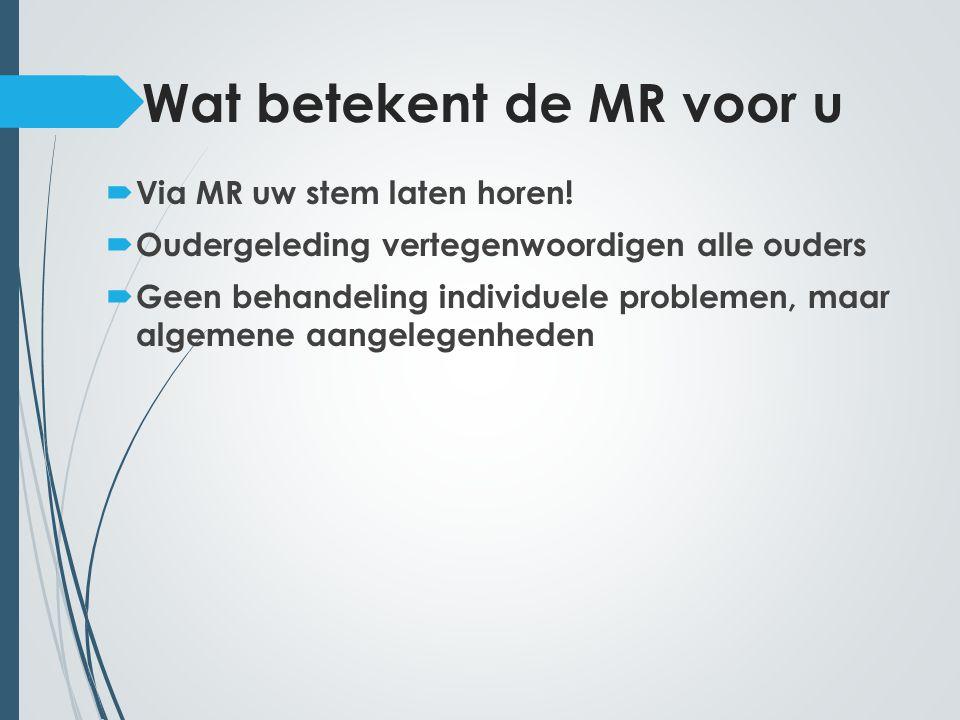 Wat betekent de MR voor u  Via MR uw stem laten horen.