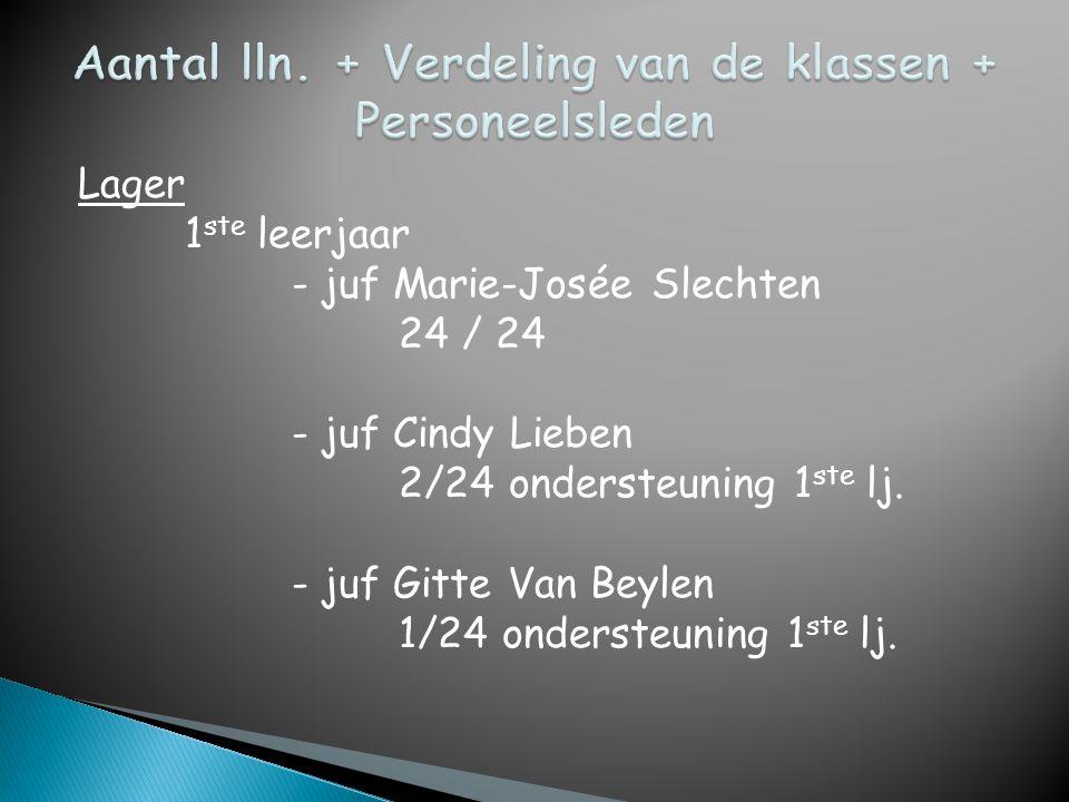 Lager 1 ste leerjaar - juf Marie-Josée Slechten 24 / 24 - juf Cindy Lieben 2/24 ondersteuning 1 ste lj. - juf Gitte Van Beylen 1/24 ondersteuning 1 st